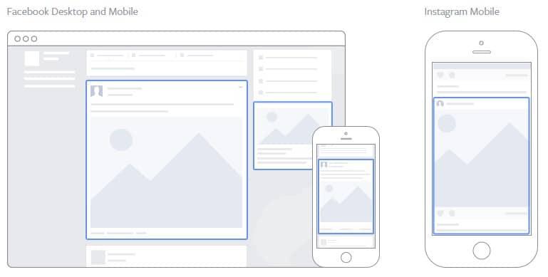 Facebook Adertising vs Google Advertising
